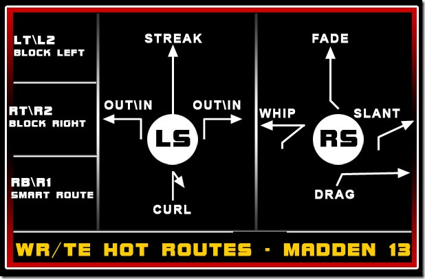 WR/TE Hot Routes   Madden 13 Tips
