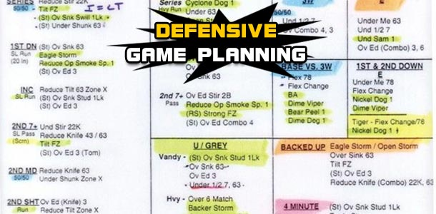 Defensive Game Planning